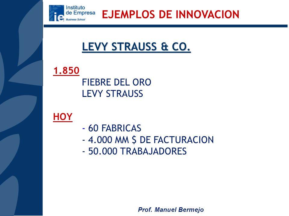 Prof. Manuel Bermejo LA INNOVACION ES CLAVE