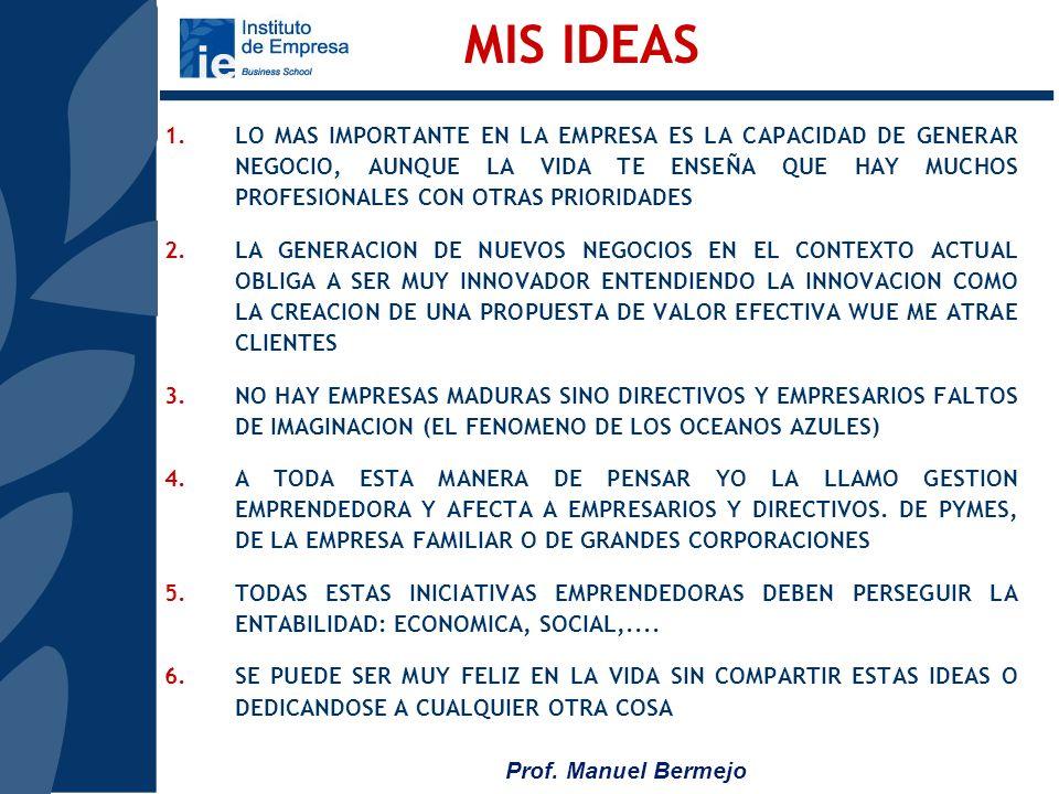 Prof. Manuel Bermejo Lo primero es presentarse...
