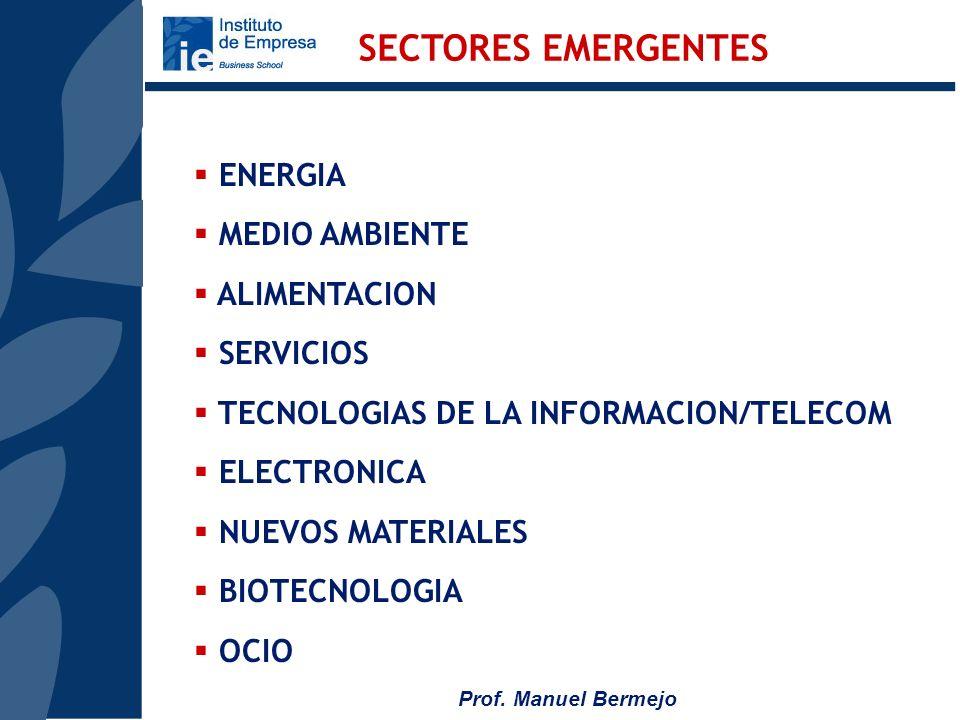 Prof. Manuel Bermejo METHOD EN 2.001 CREADA POR DOS JOVENES, ERIC RYAN Y ADAM LOWRY INNOVACION EN LA INDUSTRIA D ELOS PRODUCTOS COSMETICOS: NO CONTAMI