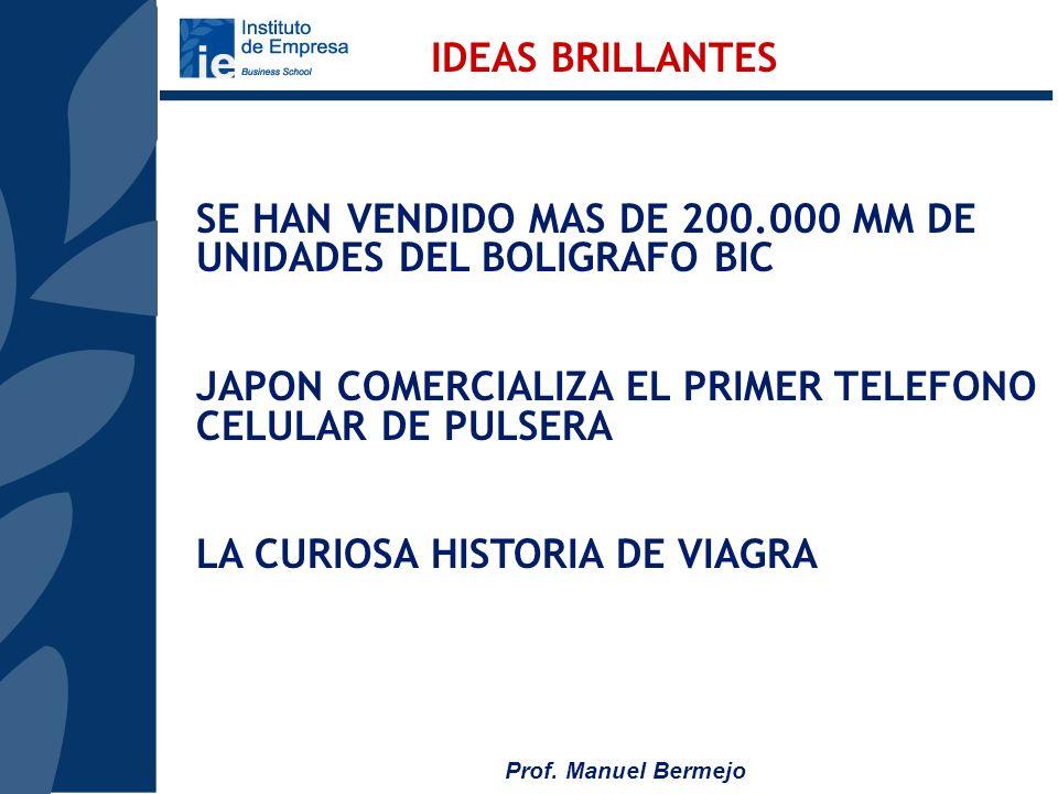 Prof. Manuel Bermejo INVENCION CAMBIOS IDEAS BRILLANTES NUEVOS CONOCIMIENTOS SOCIALES O CULTURALES EMPRESARIALES -DEMOGRAFICOS -PERCEPCION SOCIAL -MAY