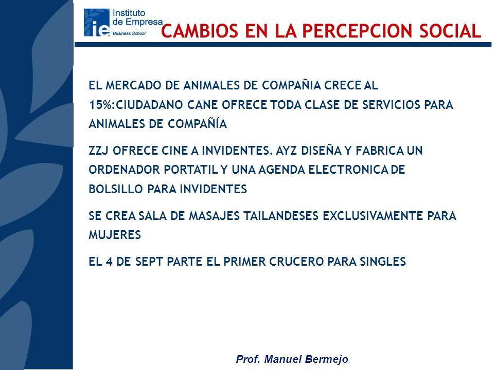 Prof. Manuel Bermejo EL CONSUMO LLEGA A LA MADUREZ (WOOPIES):JUBILADOS DE EU VIVIRAN EN AMERICA LATINA (76 mm EN LOS PROXIMOS 20 AÑOS).EN PANAMA SE HA