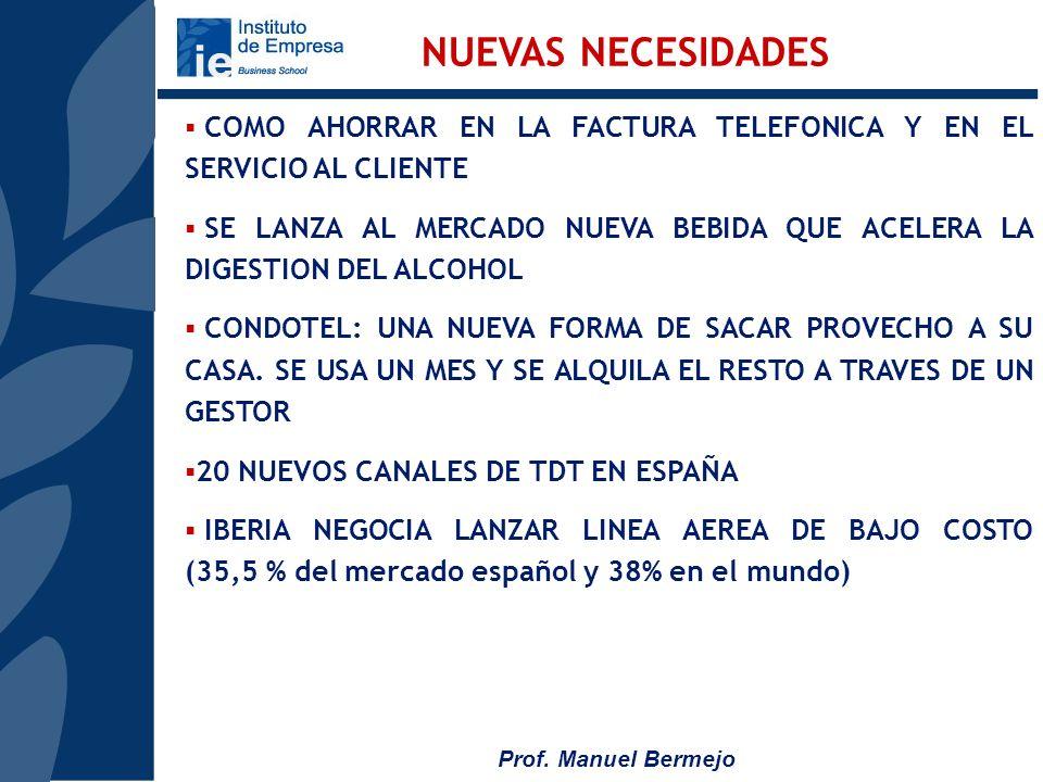 Prof. Manuel Bermejo LOS GIMNASIOS MOVERAN 780 MM EN 2007. CURVES, FRANQUICIA LIDER EN EU LA CIRUGIA ESTETICA PROVOCA UN NUEVO MERCADO TURISTICO EN AR