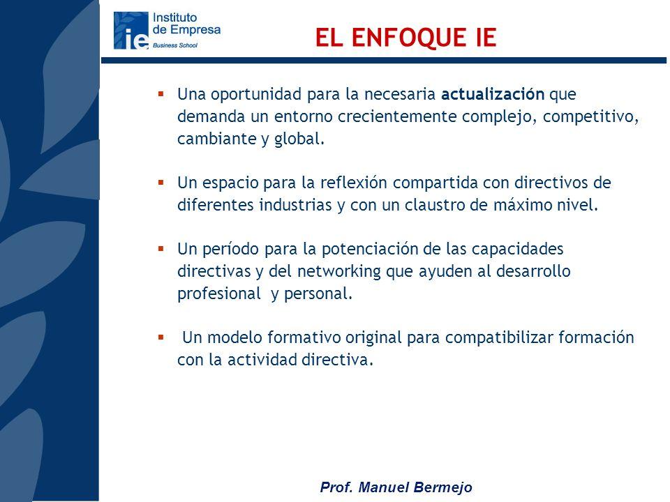 Prof. Manuel Bermejo Evolución de la carrera directiva sensibilidad tiempo compromiso competitividad ilusión feeling innovación eficacia Es necesario