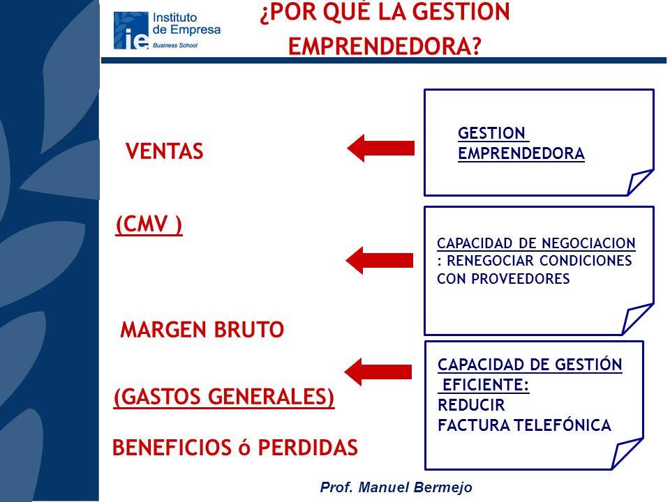 Prof. Manuel Bermejo LA RAZON DE SER DE LA GESTION EMPRENDEDORA