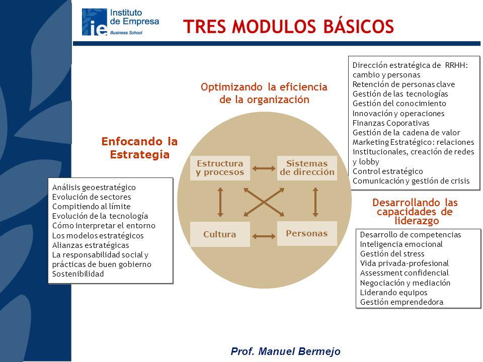 Prof. Manuel Bermejo OBJETIVOS DEL PROGRAMA Proveer a los participantes de la confianza, habilidades y conocimientos necesarios para liderar con éxito