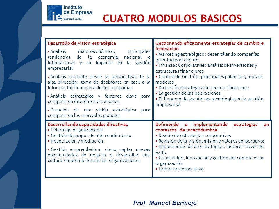 Prof. Manuel Bermejo OBJETIVOS DEL PROGRAMA Proveer a los participantes de la confianza, habilidades y conocimientos necesarios para contribuir en los