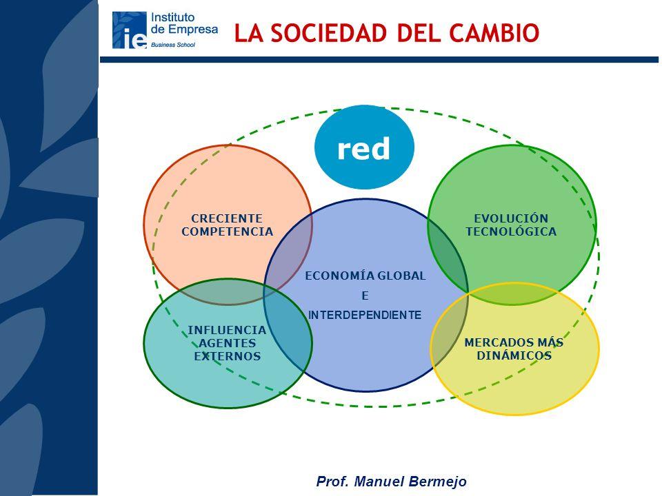 Prof. Manuel Bermejo GLOBALIDAD NUEVAS TECNOLOGIAS LA ELECCION DE LA IDEA DE NEGOCIO