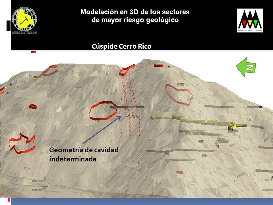 Huecos en superficie Ingreso socavón SAN LUIS (4710) Cúspide Cerro Rico Geometría de cavidad indeterminada Modelación en 3D de los sectores de mayor r