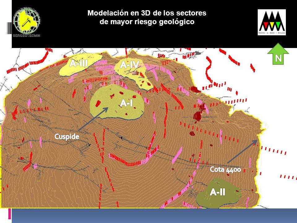 Modelación en 3D de los sectores de mayor riesgo geológico