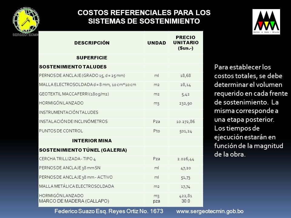 COSTOS REFERENCIALES PARA LOS SISTEMAS DE SOSTENIMIENTO Federico Suazo Esq. Reyes Ortiz No. 1673 www.sergeotecmin.gob.bo DESCRIPCIÓNUNDAD PRECIO UNITA