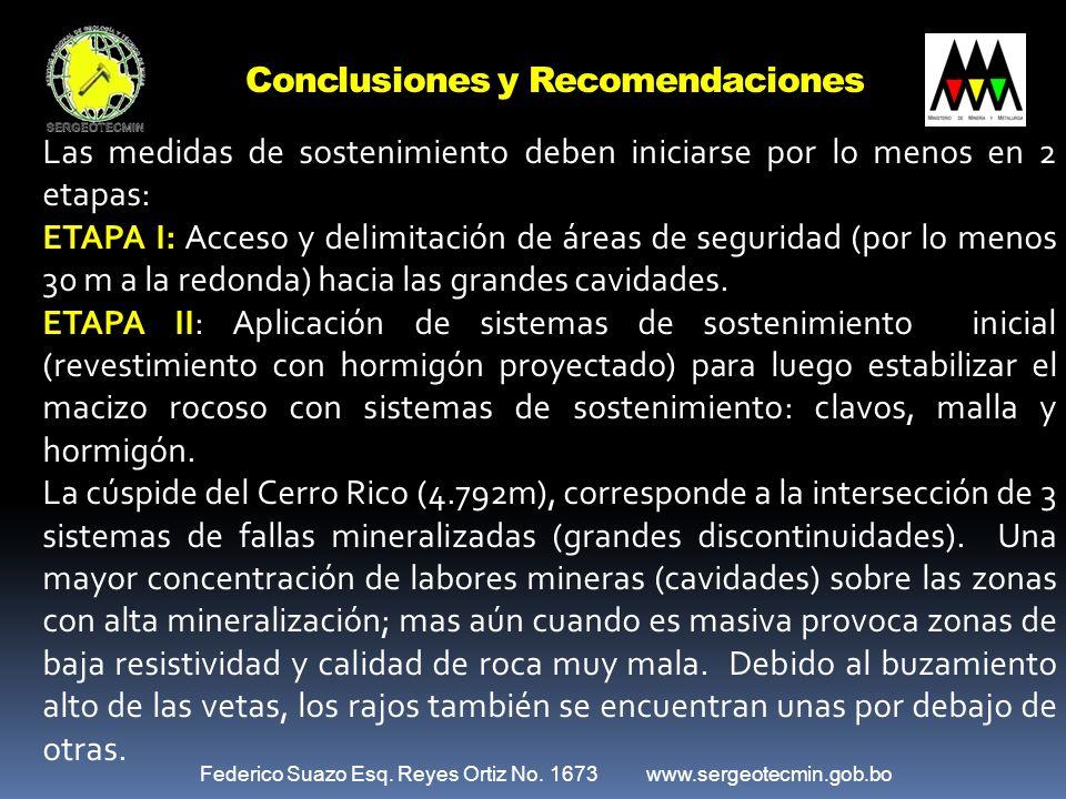 Federico Suazo Esq. Reyes Ortiz No. 1673 www.sergeotecmin.gob.bo Conclusiones y Recomendaciones Las medidas de sostenimiento deben iniciarse por lo me