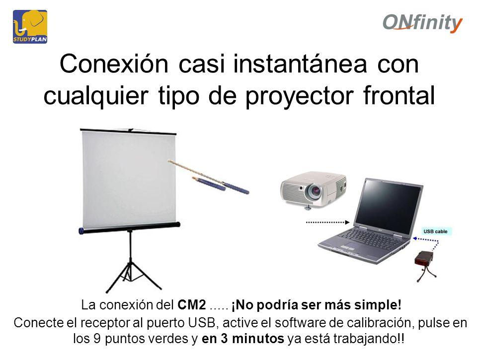 La conexión del CM2..... ¡No podría ser más simple.