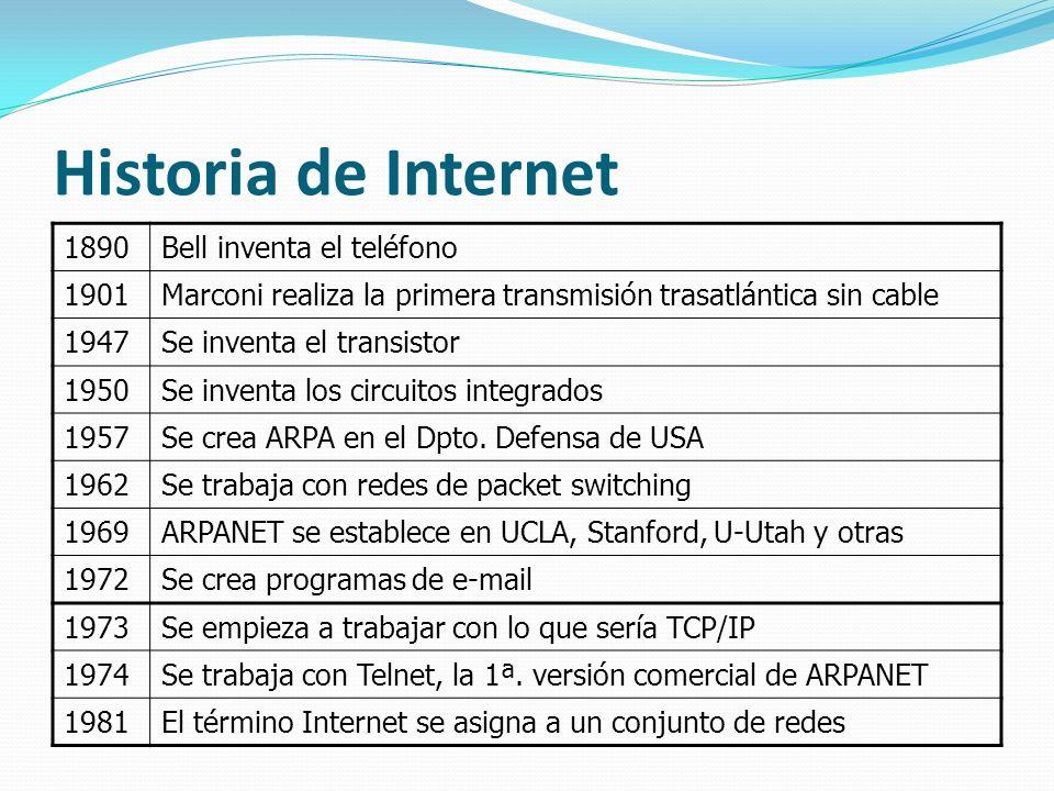 Historia de Internet 1890Bell inventa el teléfono 1901Marconi realiza la primera transmisión trasatlántica sin cable 1947Se inventa el transistor 1950