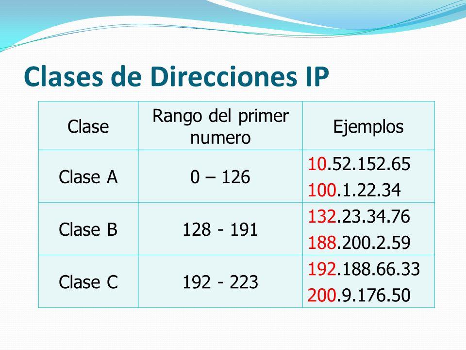 Clases de Direcciones IP Clase Rango del primer numero Ejemplos Clase A0 – 126 10.52.152.65 100.1.22.34 Clase B128 - 191 132.23.34.76 188.200.2.59 Cla