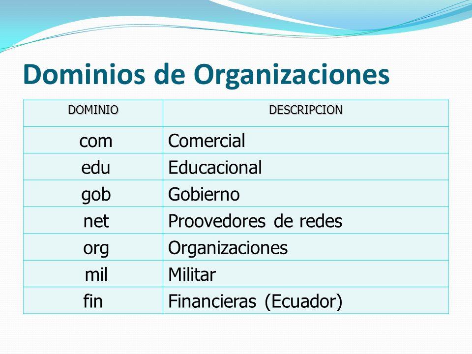 Dominios de Organizaciones DOMINIODESCRIPCION comComercial eduEducacional gobGobierno netProovedores de redes orgOrganizaciones milMilitar finFinancie