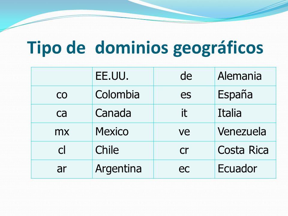 Tipo de dominios geográficos EE.UU. deAlemania coColombia esEspaña caCanadaitItalia mxMexicoveVenezuela clChilecrCosta Rica arArgentinaecEcuador