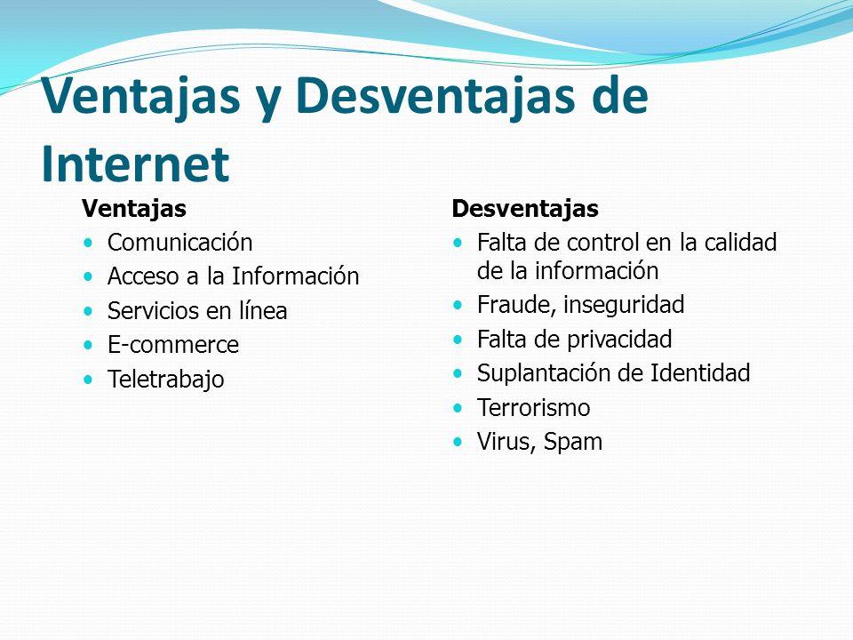 Ventajas y Desventajas de Internet Ventajas Comunicación Acceso a la Información Servicios en línea E-commerce Teletrabajo Desventajas Falta de contro