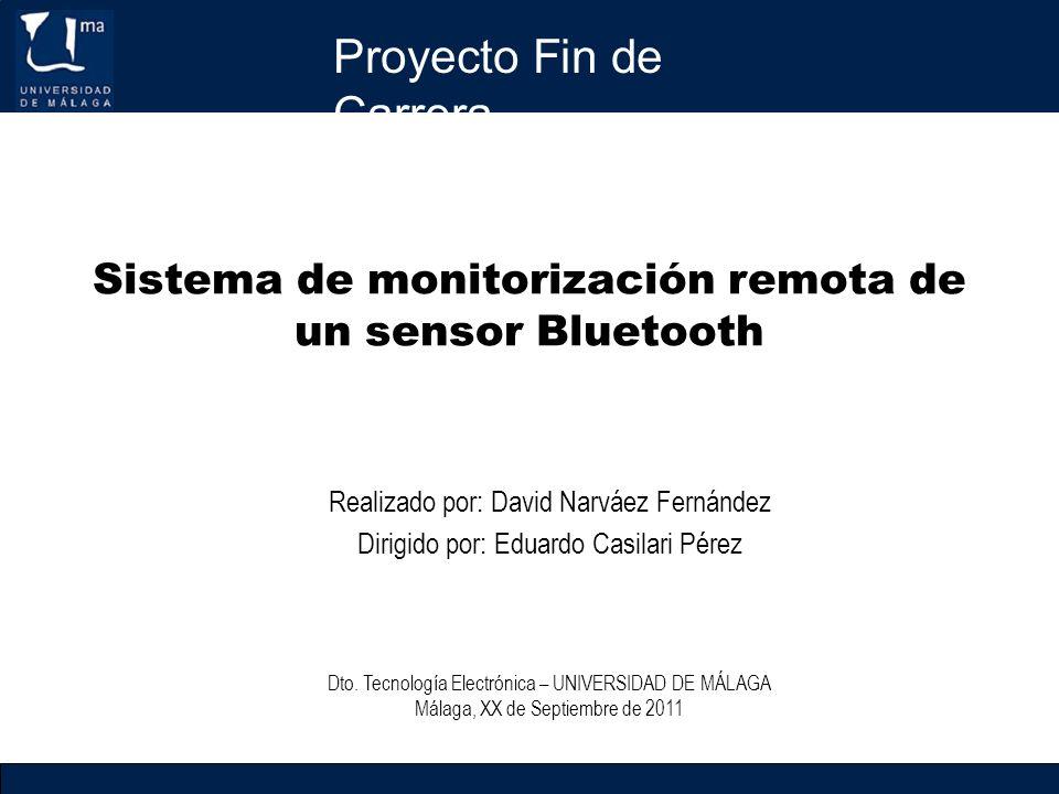 Índice de contenidos Sistema de monitorización remota de un sensor Bluetooth 1.Introducción 2.Tecnologías empleadas 3.Descripción del software desarrollado 4.Pruebas 5.Manual de instalación y uso 6.Presupuesto del desarrollo del proyecto 7.Conclusiones y líneas futuras 8.Demostración práctica