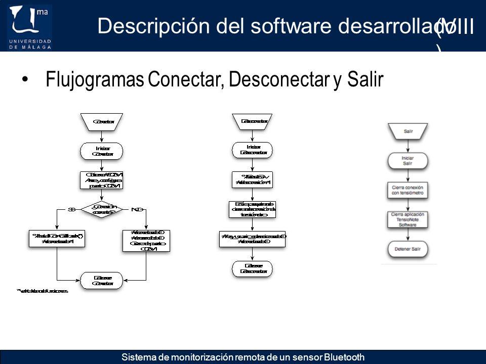 Descripción del software desarrollado Sistema de monitorización remota de un sensor Bluetooth Flujogramas Conectar, Desconectar y Salir (VIII )