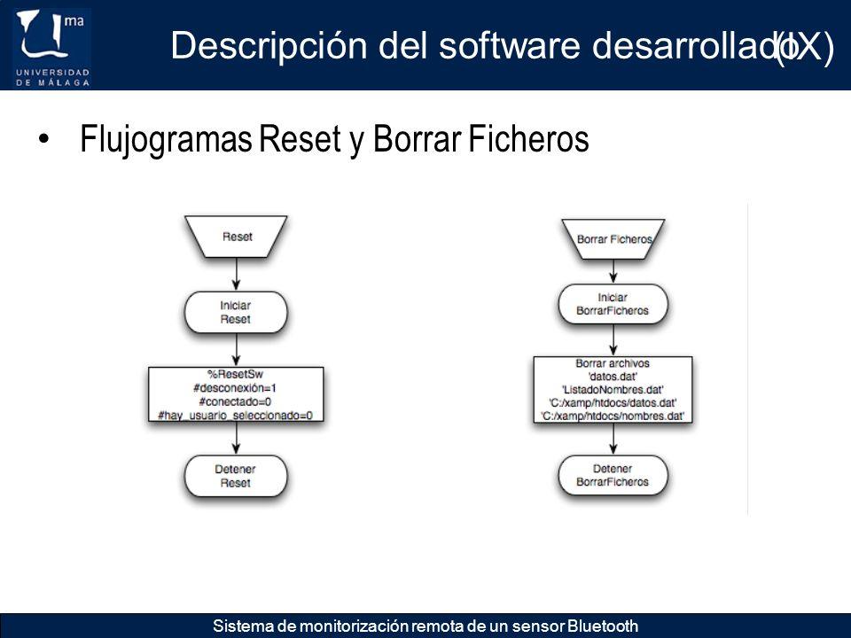Descripción del software desarrollado Sistema de monitorización remota de un sensor Bluetooth Flujogramas Reset y Borrar Ficheros (IX)