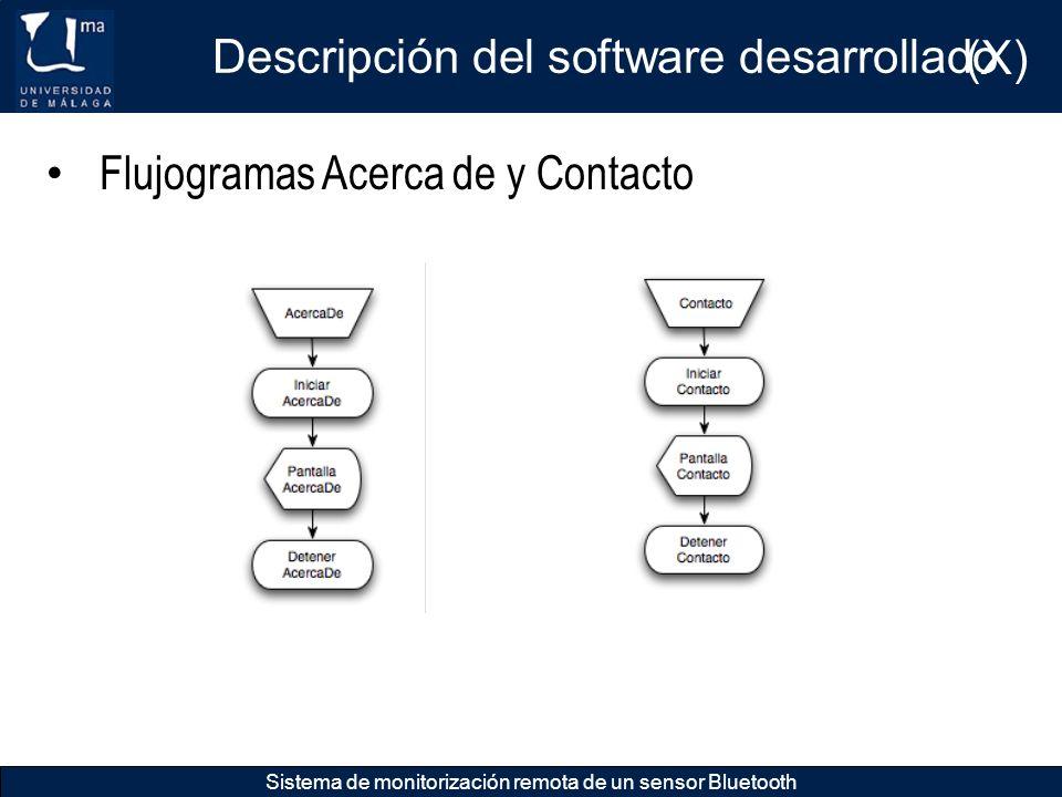 Descripción del software desarrollado Sistema de monitorización remota de un sensor Bluetooth Flujogramas Acerca de y Contacto (X)