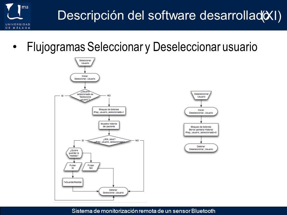 Descripción del software desarrollado Sistema de monitorización remota de un sensor Bluetooth Flujogramas Seleccionar y Deseleccionar usuario (XI)