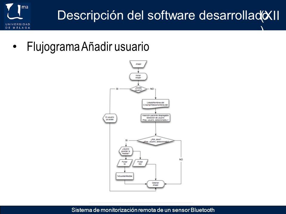 Descripción del software desarrollado Sistema de monitorización remota de un sensor Bluetooth Flujograma Añadir usuario (XII )