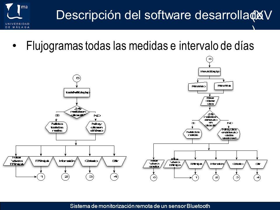 Descripción del software desarrollado Sistema de monitorización remota de un sensor Bluetooth Flujogramas todas las medidas e intervalo de días (XV )