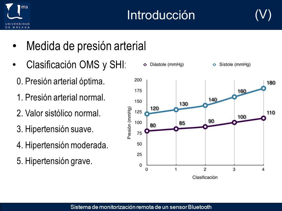 Introducción Sistema de monitorización remota de un sensor Bluetooth Medida de presión arterial Clasificación OMS y SHI: 0. Presión arterial óptima. 1