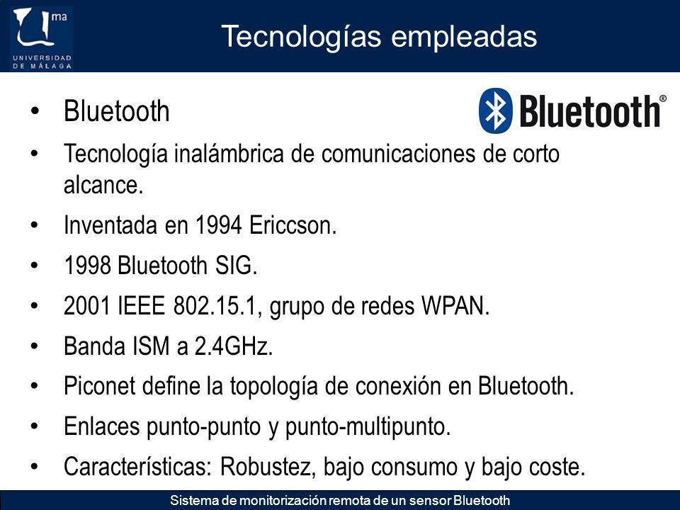 Tecnologías empleadas Sistema de monitorización remota de un sensor Bluetooth Bluetooth Tecnología inalámbrica de comunicaciones de corto alcance. Inv