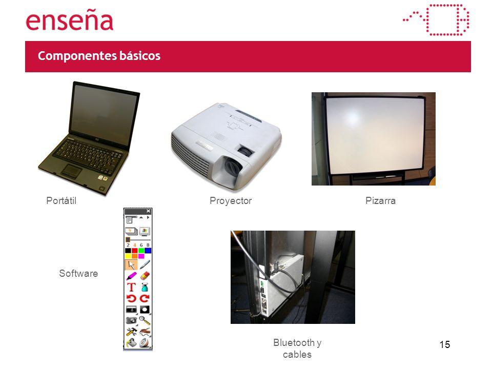 15 Componentes básicos PortátilProyectorPizarra Software Bluetooth y cables