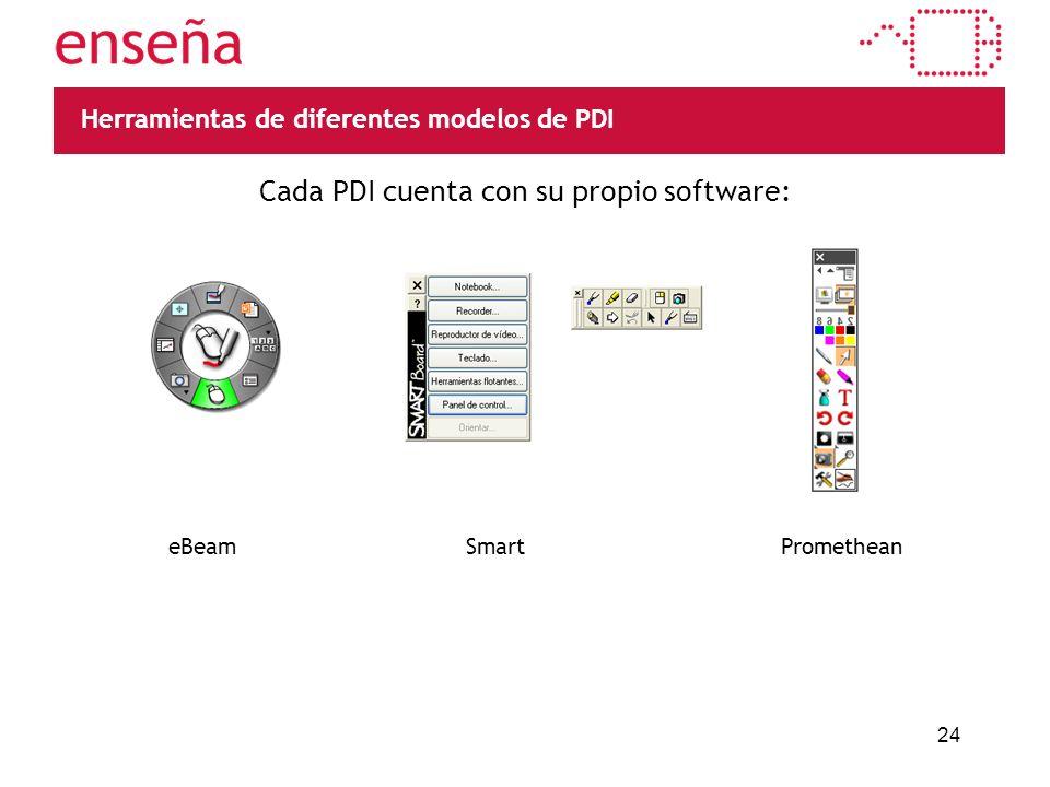 24 Herramientas de diferentes modelos de PDI Cada PDI cuenta con su propio software: eBeamSmartPromethean
