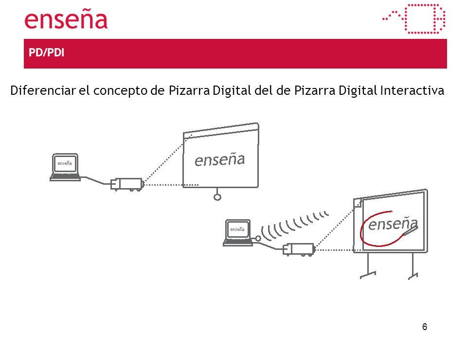 6 Diferenciar el concepto de Pizarra Digital del de Pizarra Digital Interactiva PD/PDI