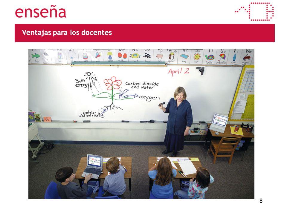 9 Permite mantener el contacto visual con el grupo de estudiantes.
