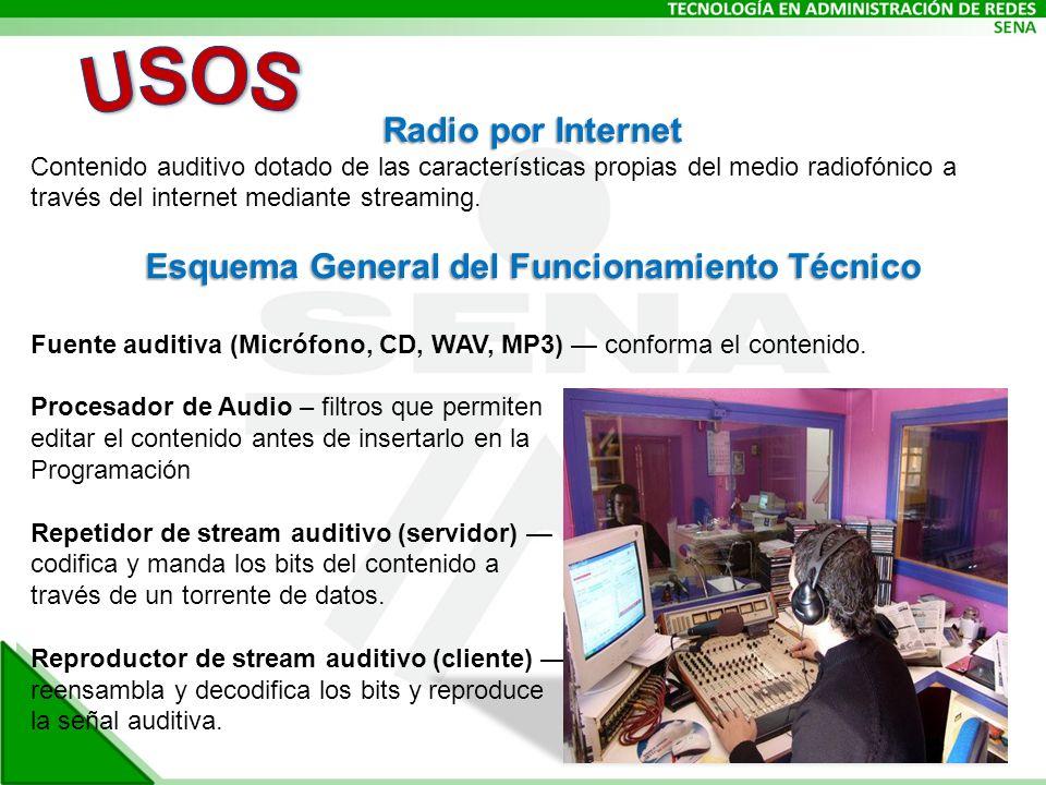 Radio por Internet Contenido auditivo dotado de las características propias del medio radiofónico a través del internet mediante streaming. Esquema Ge