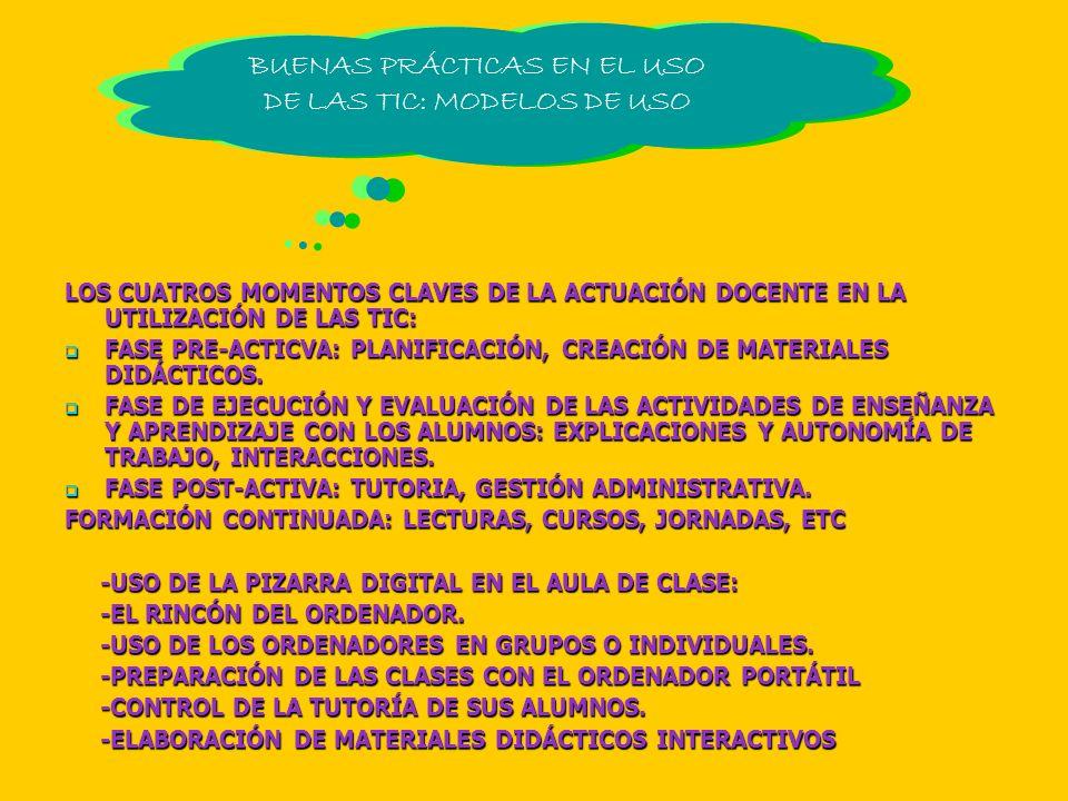 LOS CUATROS MOMENTOS CLAVES DE LA ACTUACIÓN DOCENTE EN LA UTILIZACIÓN DE LAS TIC: FASE PRE-ACTICVA: PLANIFICACIÓN, CREACIÓN DE MATERIALES DIDÁCTICOS.