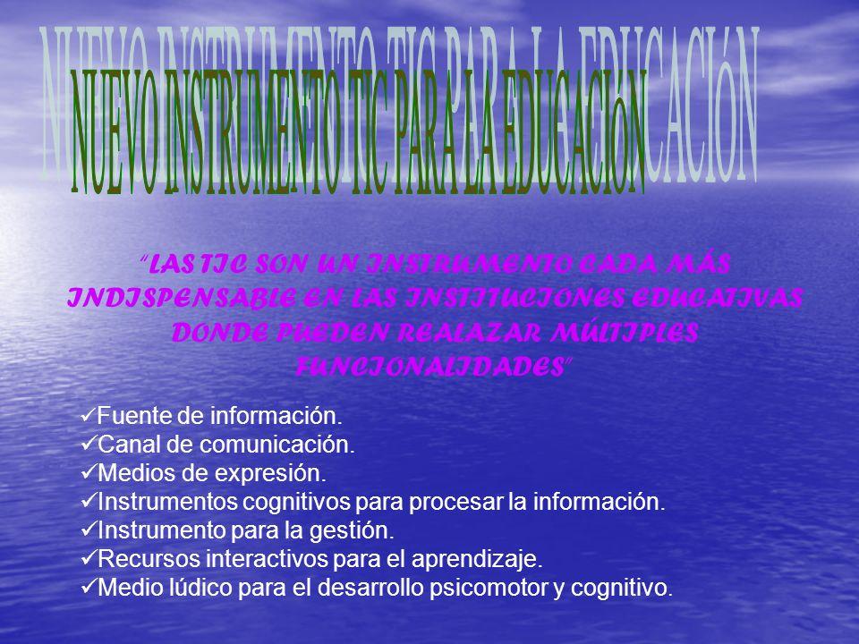 ALFABETIZACIÓN DIGITAL DE LOS ESTUDIANTES (PROFESORES, FAMILIA).