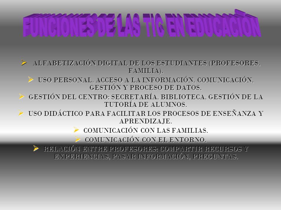 ALFABETIZACIÓN DIGITAL DE LOS ESTUDIANTES (PROFESORES, FAMILIA). ALFABETIZACIÓN DIGITAL DE LOS ESTUDIANTES (PROFESORES, FAMILIA). USO PERSONAL, ACCESO