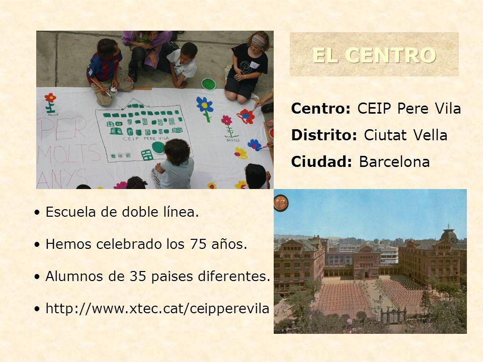 Actividad desarrollada en: Educación Infantil Educación Primaria Educación Musical Educación Especial Aula de Acogida