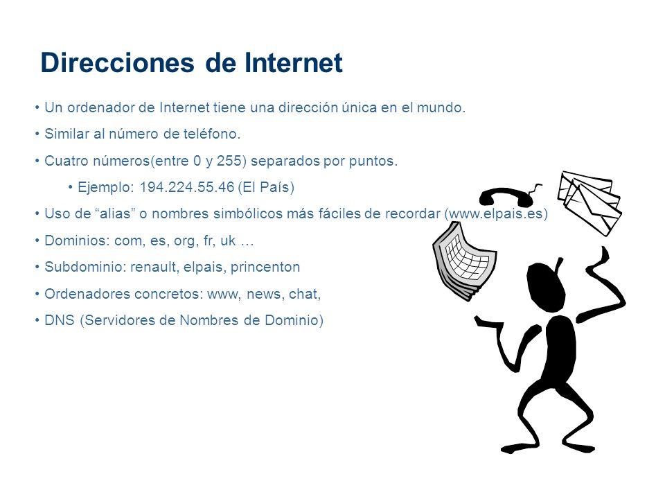 Direcciones de Internet Un ordenador de Internet tiene una dirección única en el mundo. Similar al número de teléfono. Cuatro números(entre 0 y 255) s