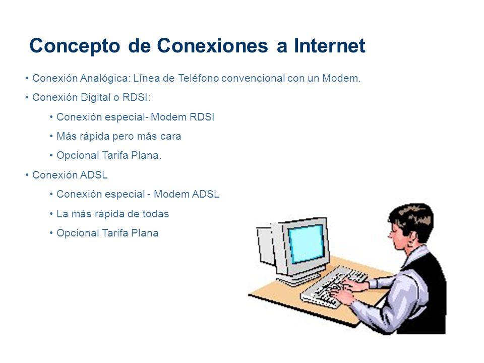 Concepto de Conexiones a Internet Conexión Analógica: Línea de Teléfono convencional con un Modem. Conexión Digital o RDSI: Conexión especial- Modem R