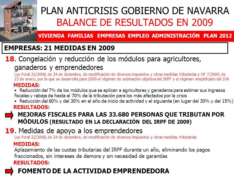 VIVIENDAFAMILIASEMPRESASEMPLEOADMINISTRACIÓNPLAN 2012 18. Congelación y reducción de los módulos para agricultores, ganaderos y emprendedores PLAN ANT