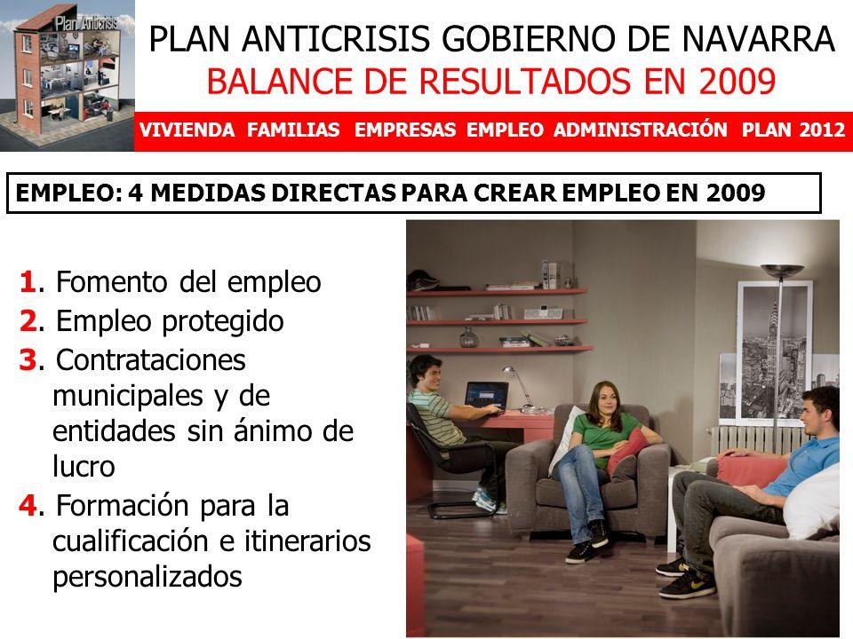 VIVIENDAFAMILIASEMPRESASEMPLEOADMINISTRACIÓNPLAN 2012 DESDE EL 5 DE JUNIO 1. Fomento del empleo 2. Empleo protegido 3. Contrataciones municipales y de