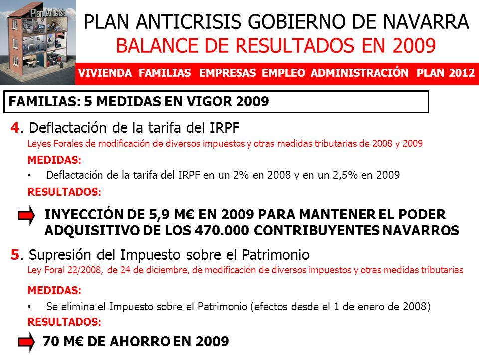 VIVIENDAFAMILIASEMPRESASEMPLEOADMINISTRACIÓNPLAN 2012 4. Deflactación de la tarifa del IRPF PLAN ANTICRISIS GOBIERNO DE NAVARRA BALANCE DE RESULTADOS