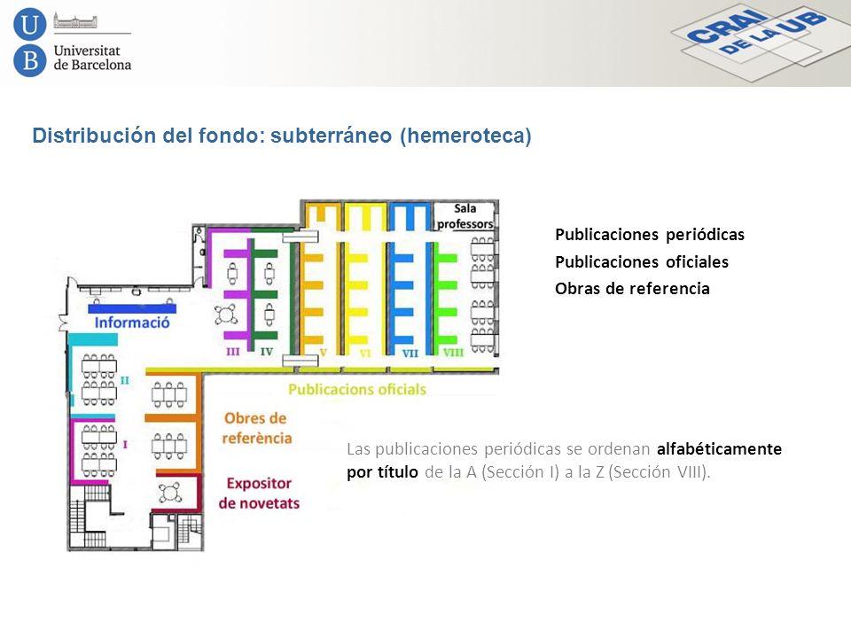 Distribución del fondo: subterráneo (hemeroteca) Publicaciones periódicas Publicaciones oficiales Obras de referencia Las publicaciones periódicas se