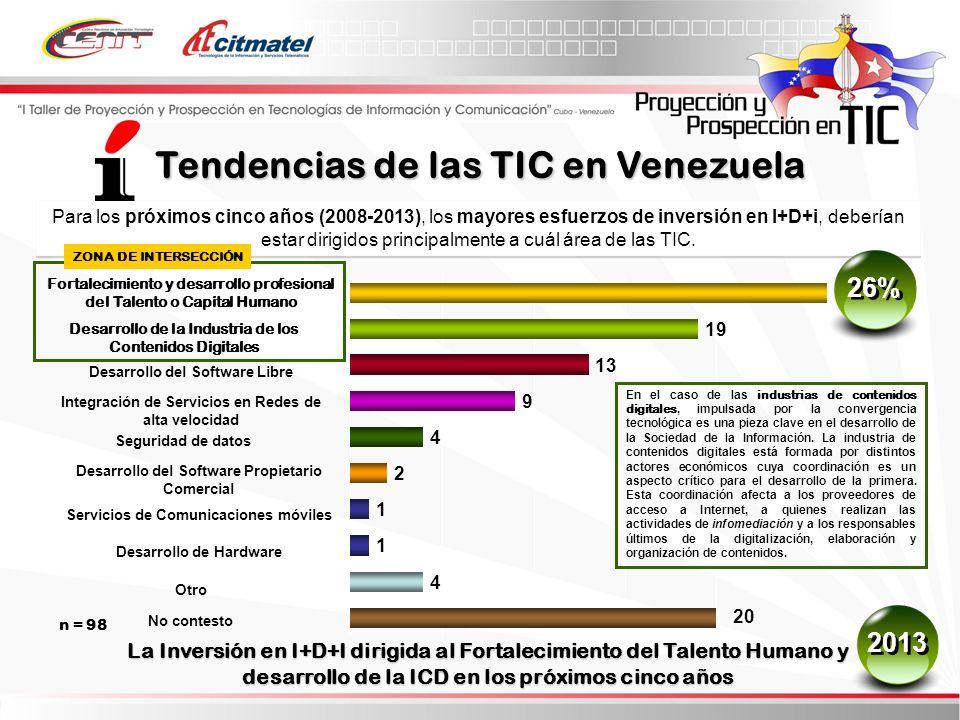 La Inversión en I+D+I dirigida al Fortalecimiento del Talento Humano y desarrollo de la ICD en los próximos cinco años Para los próximos cinco años (2008-2013), los mayores esfuerzos de inversión en I+D+i, deberían estar dirigidos principalmente a cuál área de las TIC.