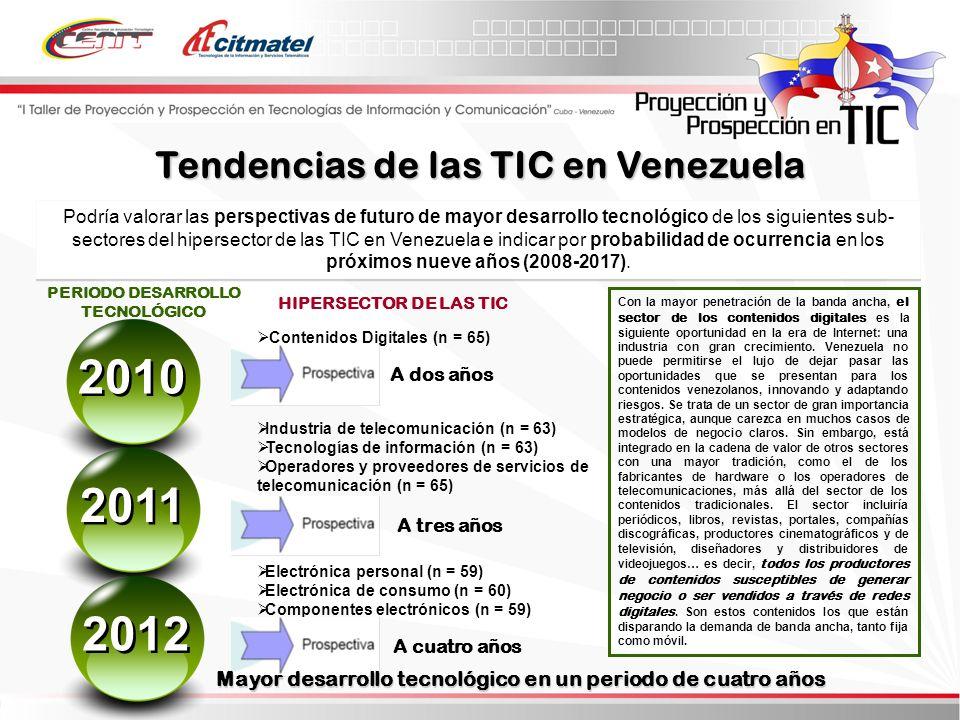 A tres años Podría valorar las perspectivas de futuro de mayor desarrollo tecnológico de los siguientes sub- sectores del hipersector de las TIC en Venezuela e indicar por probabilidad de ocurrencia en los próximos nueve años (2008-2017).