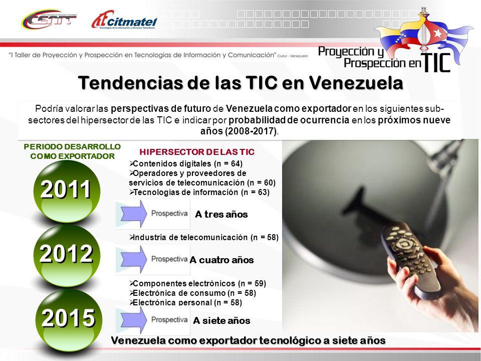Podría valorar las perspectivas de futuro de Venezuela como exportador en los siguientes sub- sectores del hipersector de las TIC e indicar por probabilidad de ocurrencia en los próximos nueve años (2008-2017).
