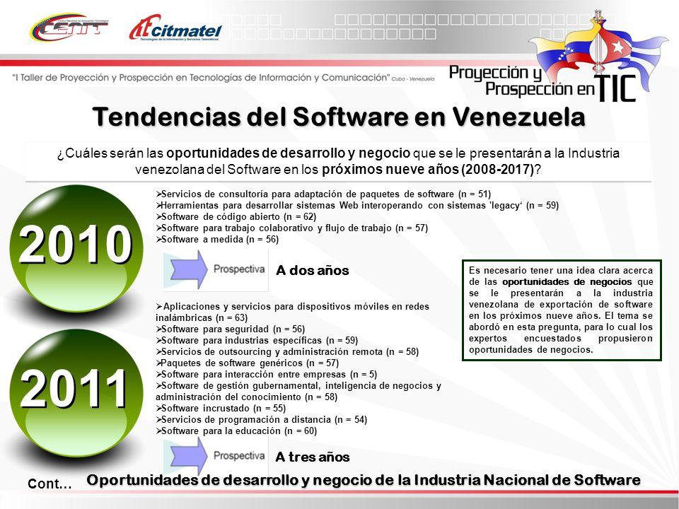 ¿Cuáles serán las oportunidades de desarrollo y negocio que se le presentarán a la Industria venezolana del Software en los próximos nueve años (2008-2017).