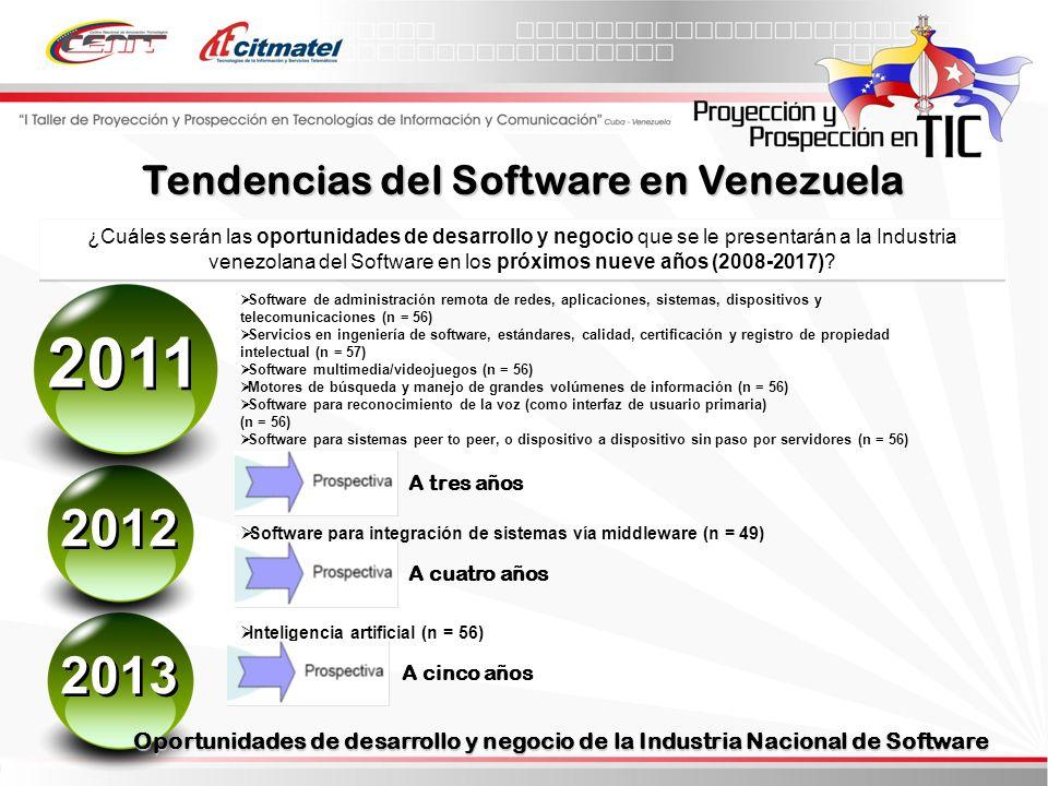 2013 ¿Cuáles serán las oportunidades de desarrollo y negocio que se le presentarán a la Industria venezolana del Software en los próximos nueve años (2008-2017).